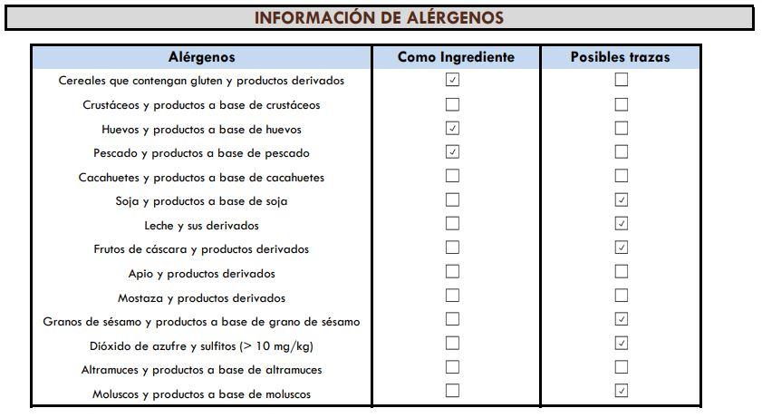 información alérgenos empanada atún