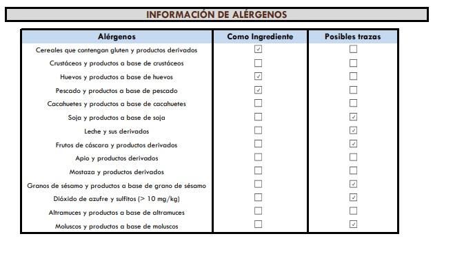 Información alérgenos empanada Bacalao