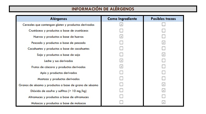 Información alérgenos tarta de santiago